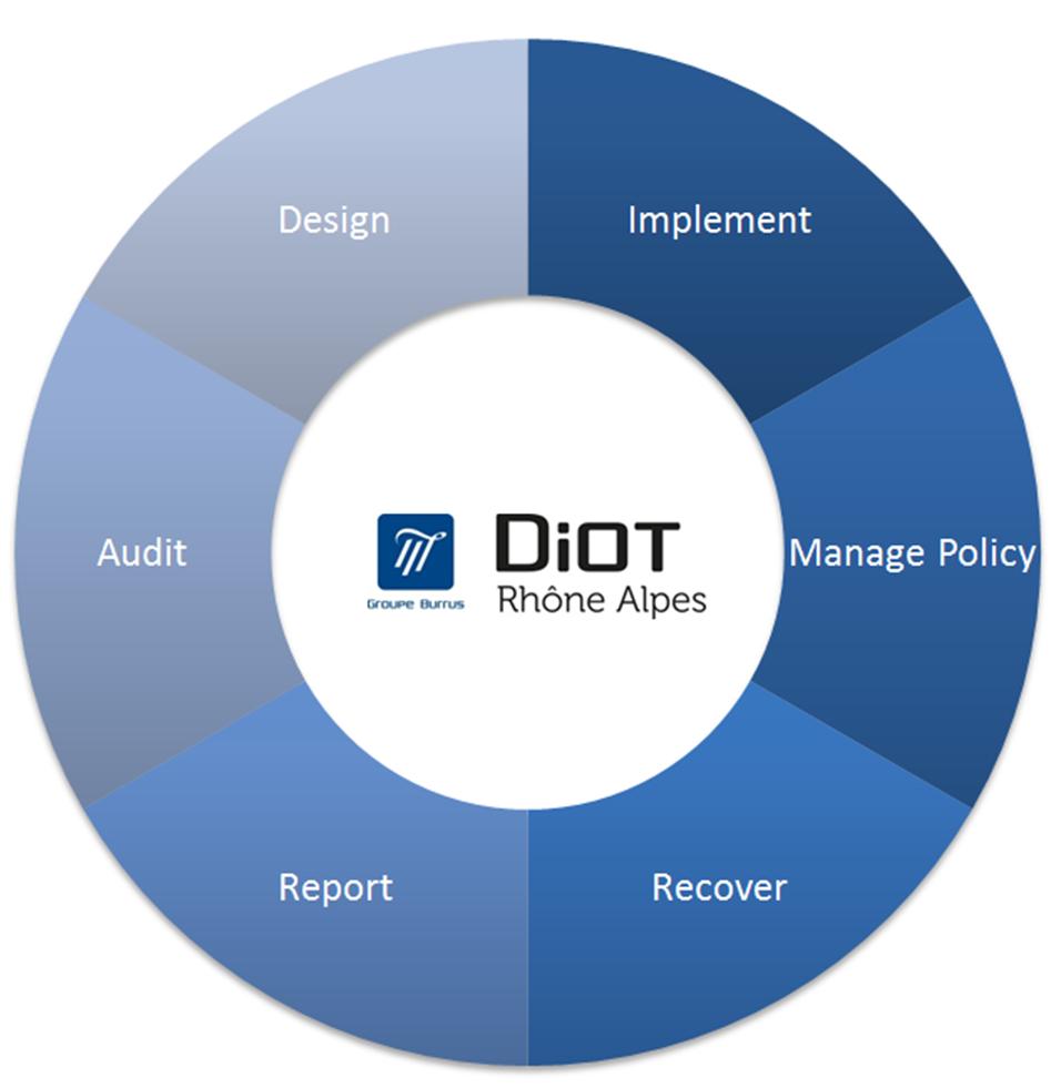 DiotRA_eng